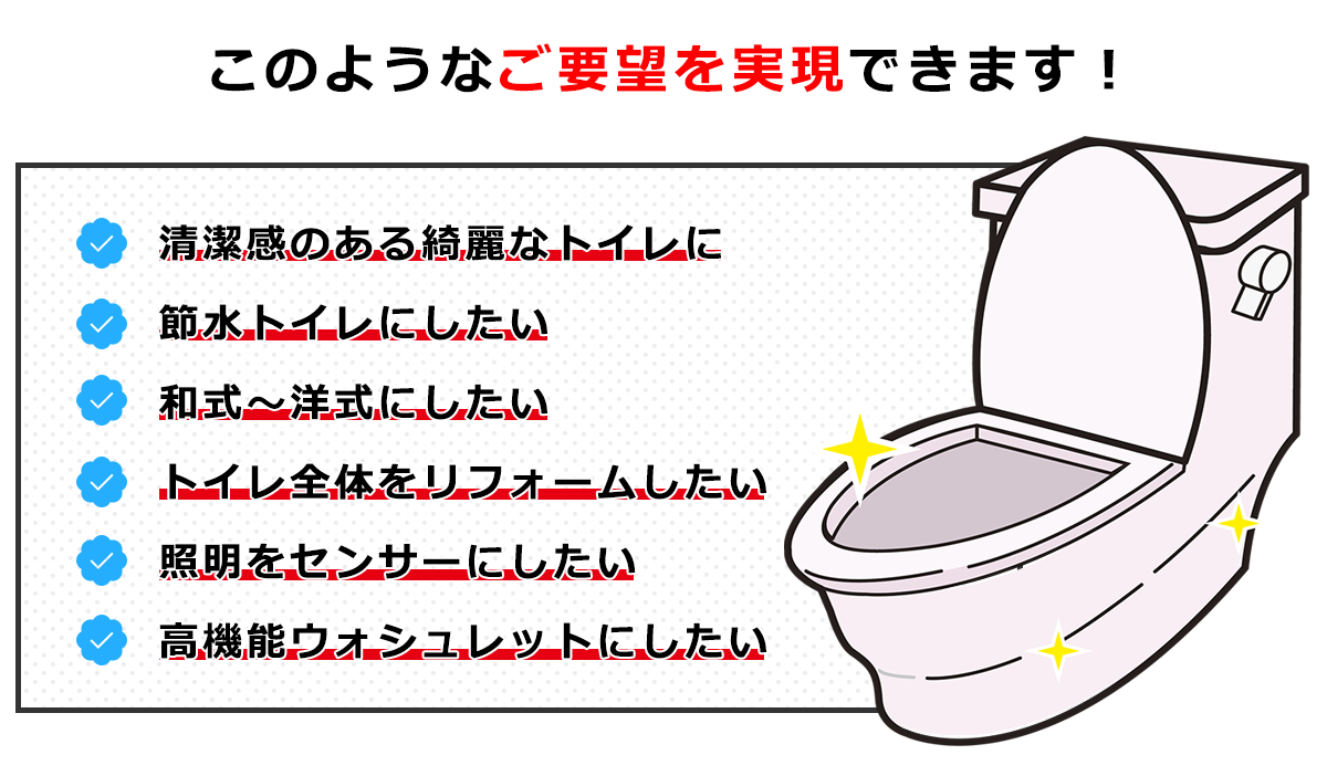 このようなご要望を実現できます! 清潔感のある綺麗なトイレに 節水トイレにしたい 和式〜洋式にしたい トイレ全体をリフォームしたい 照明をセンサーにしたい 高機能ウォシュレットにしたい